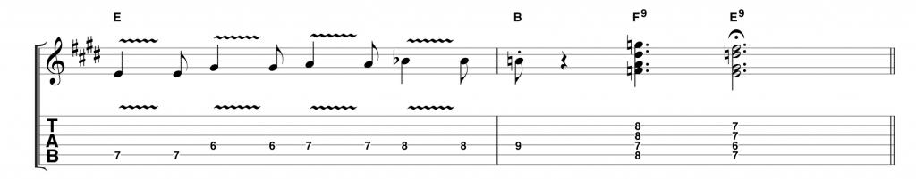 gitaar notenschrift gecombineerd met tabulatuur en akkoorden