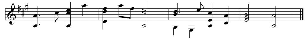 traditioneel notenschrift voor de gitaar uitleg